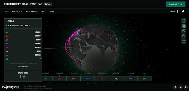 "Kaspersky ""Cyberthreat Real-Time Map"""