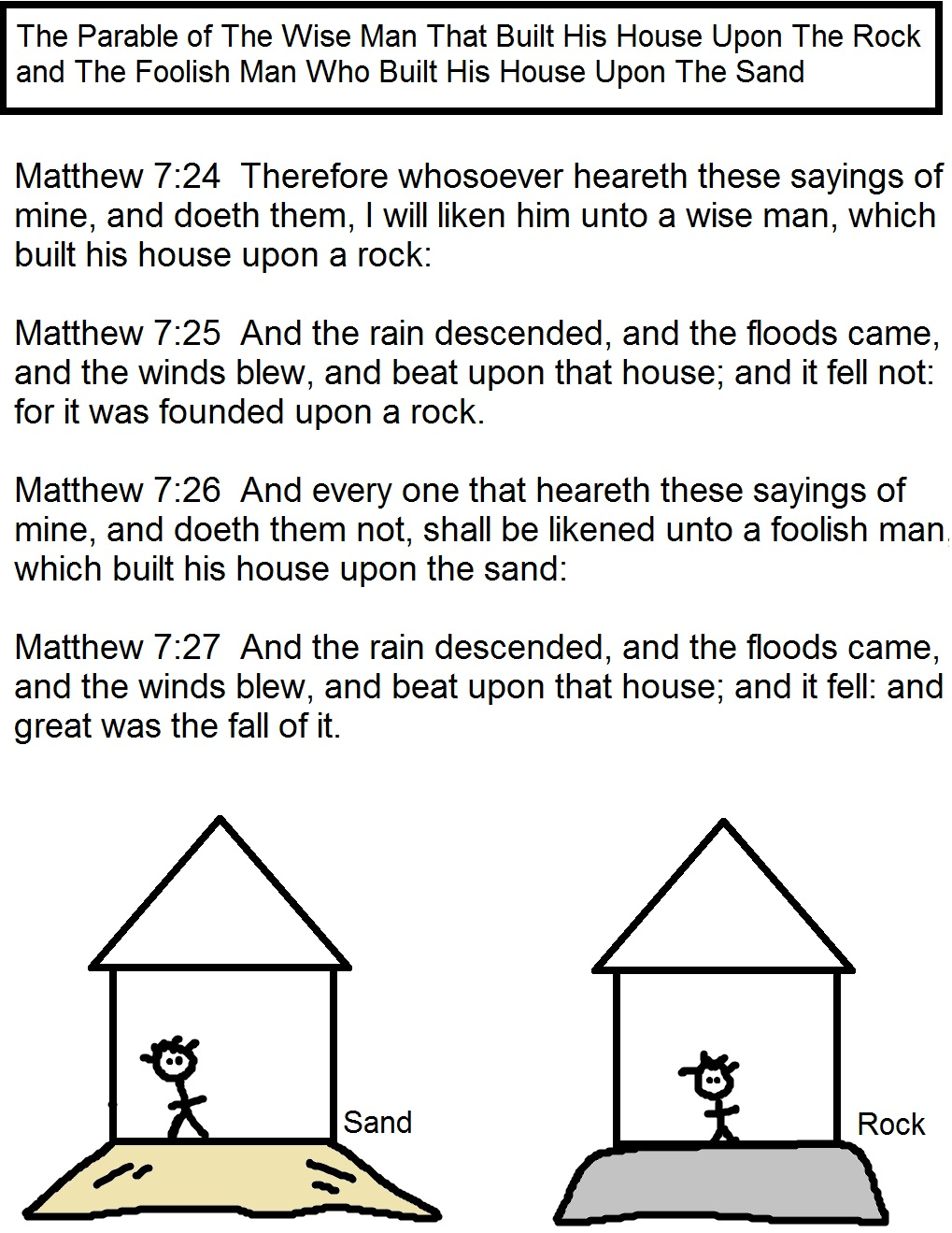 Church house collection blog the parable of the wise man for Build your house
