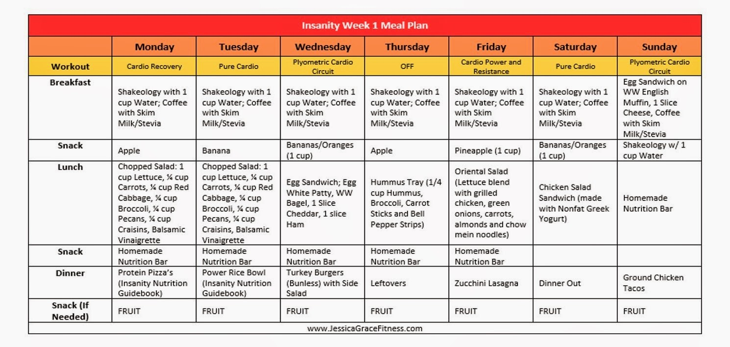 INSANITY® ELITE NUTRITION PLAN - Beachbody Nutrition Exams