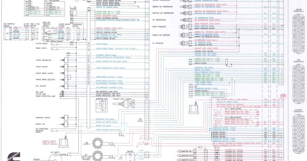 DIESEL Y COMBUSTION  Diagrama de Motor Cummins N14 Celect