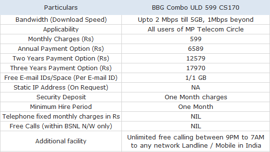 BSNL 599 Broadband Plan MP