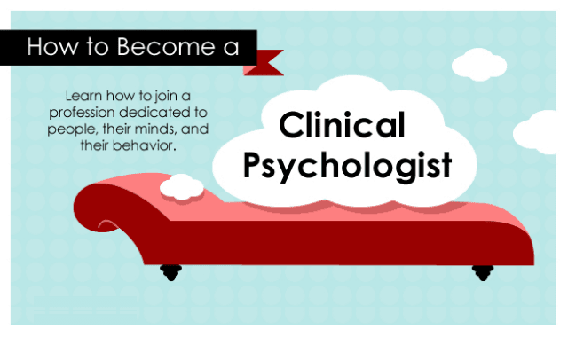 how to become a clinical psychologist What degree is required to become a clinical psychologist individuals who wish to pursue a career as a clinical psychologist must first begin by obtaining a bachelor's degree in psychology or a closely related field such as sociology.
