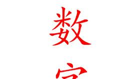 Penyusunan Angka Dalam Mandarin
