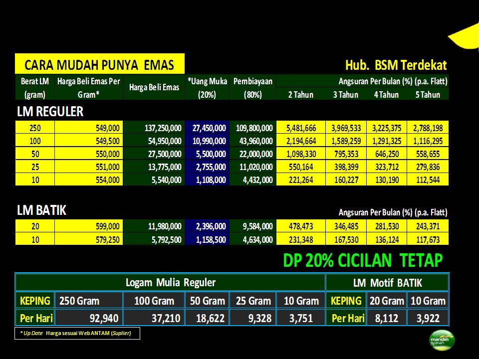 Investasi Emas Punya Emas Cukup Dp 20 Dan Menabung Rp 4000 Perhari