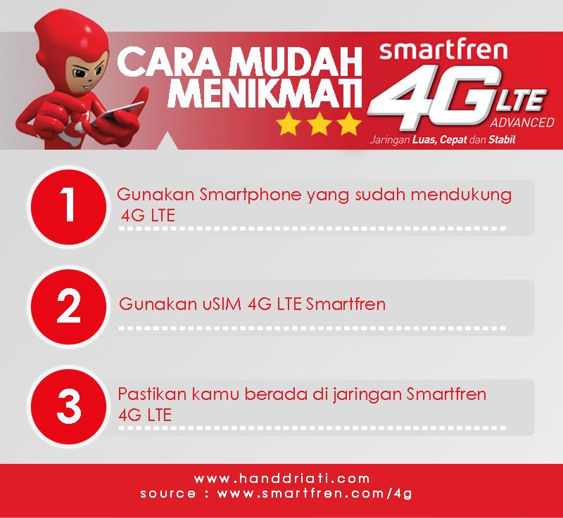 cara-mendaftar-dan-menikmati-smartfren-4g-lte-advanced