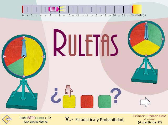 Ruletas. (A partir de 2º de Primaria)