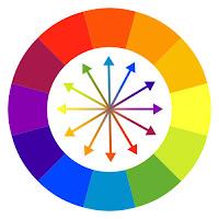 Bir renk çemberindeki karşılıklı kontrast veya zıt renkler