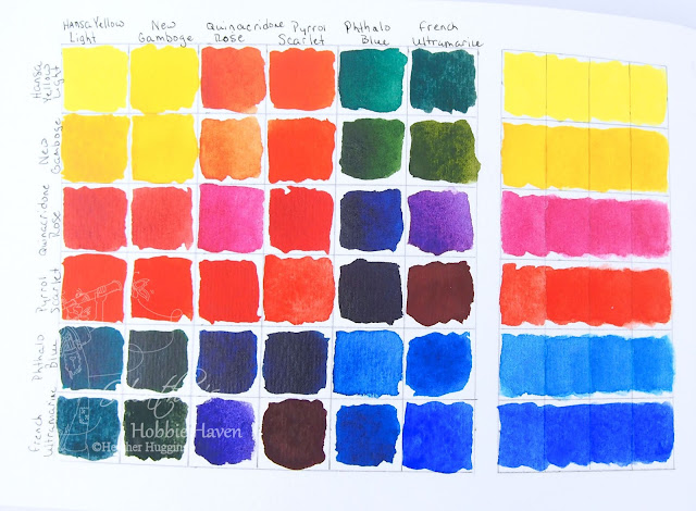 Heather's Hobbie Haven - Daniel Smith Water Color Swatch Card - Essential Set
