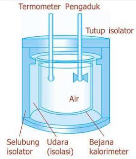 kalorimeter air sederhana