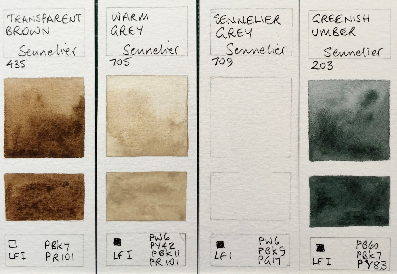 Jane Blundell Artist Sennelier Watercolours