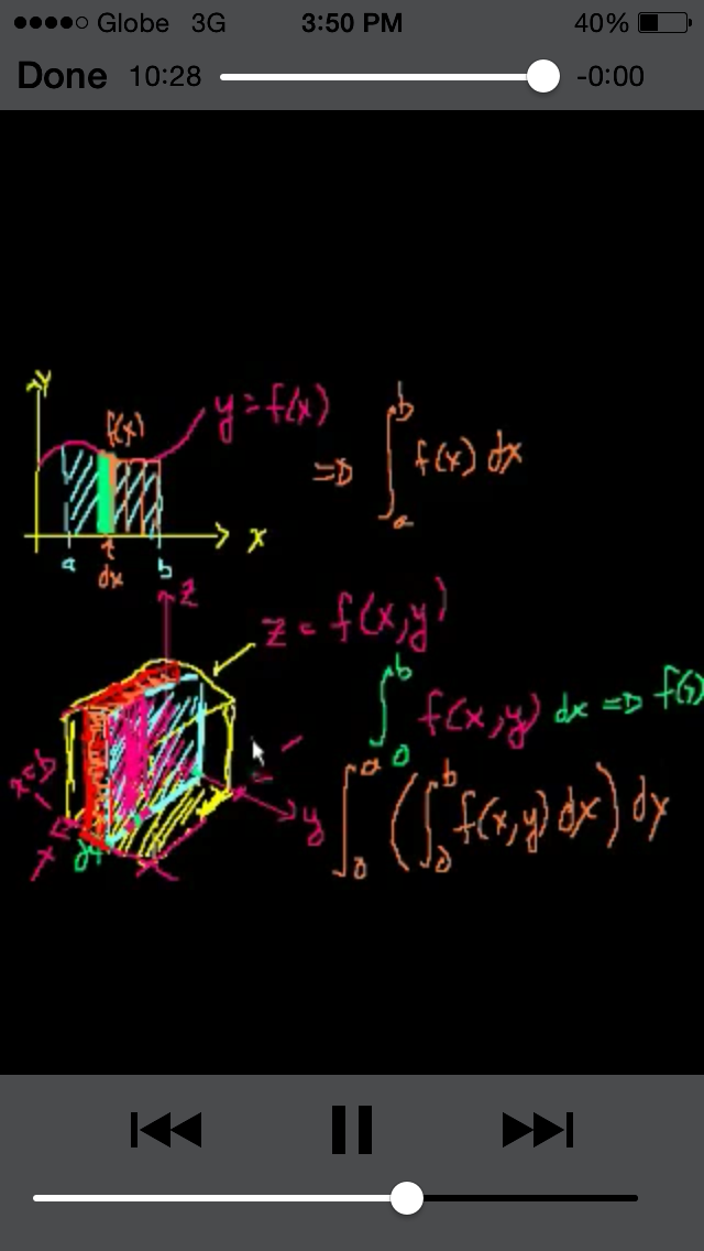 Best Mathematics Apps for students taking up Engineering and B.S. Math   Part 2 (Khan Academy Calculus App)