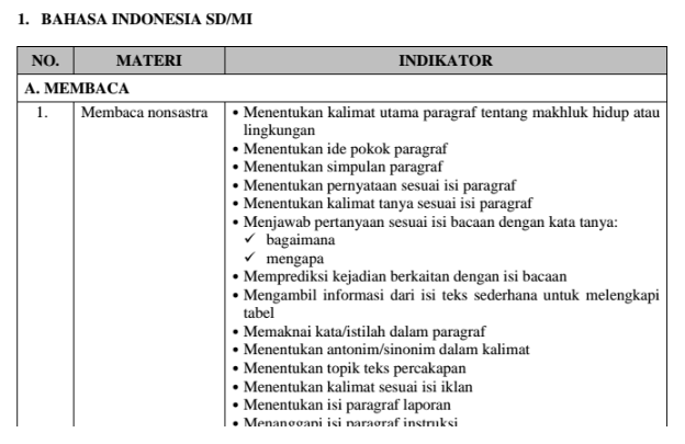 Download Kisi-kisi US SD/MI 2017 Bahasa Indonesia, Matematika dan IPA