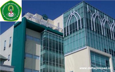 Daftar Fakultas dan Program Studi UNIS Universitas Islam Syekh Yusuf Tangerang