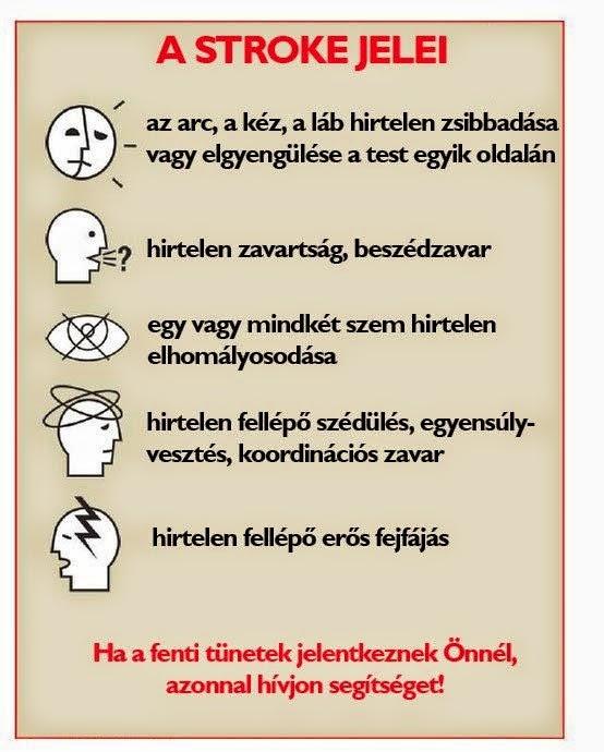 6 jel, hogy stroke-ot fogunk kapni