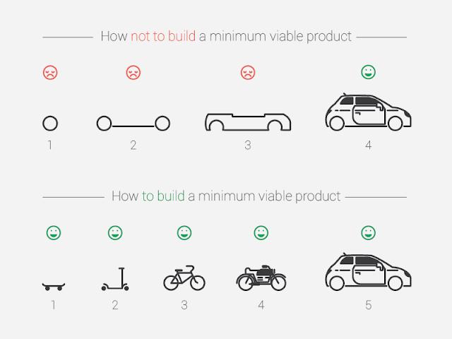 Minimum Learning Vehicles