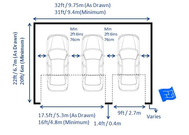Perencanaan Dimensi Garasi Mobil Yang Tepat Arsitur