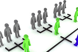 What is Multi Level Marketing?