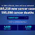 Cancer Facts & Figures 2017