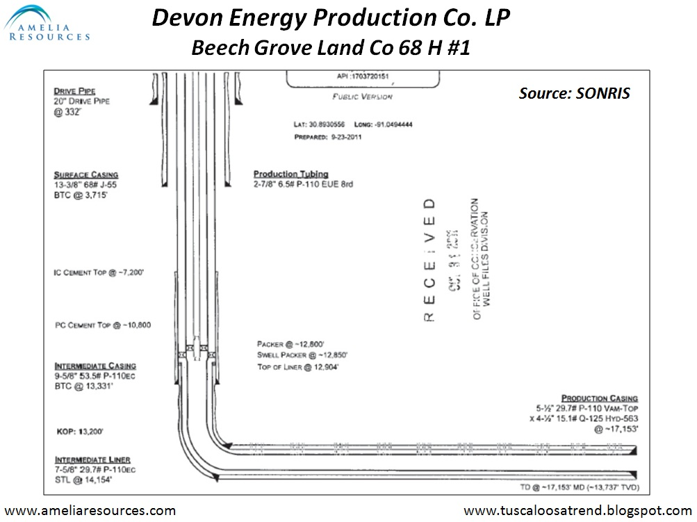 diagram of horizontal well diagram of irrigation well