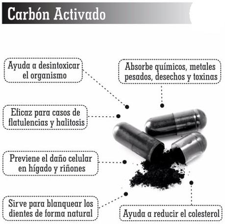 Carbon negro para adelgazar