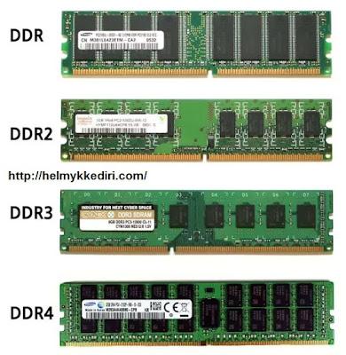 Tips sebelum membeli RAM laptop