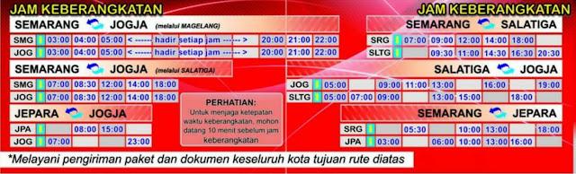 Day Trans Jogja Semarang