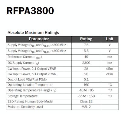 RFPA3800