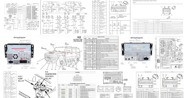 Car Wiring Diagrams: 2005 Hummer H1 Stereo Wiring DiagramsCar Wiring Diagrams - blogger
