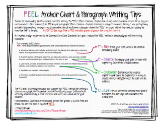 Writing Anchor Chart Common Core www.traceeorman.com