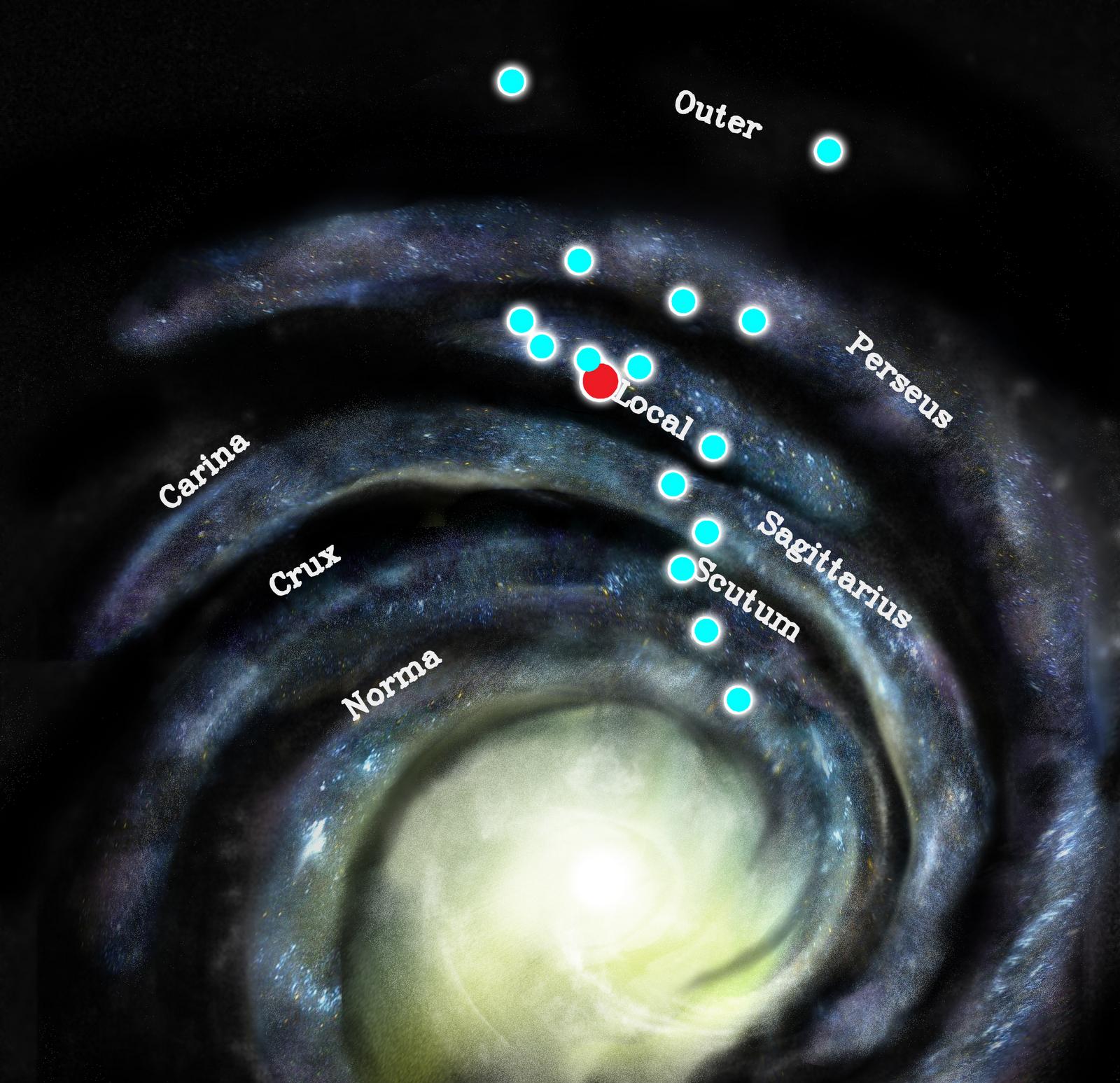 Sirius GodStar: Rogue Planets and Ancient Civilizations