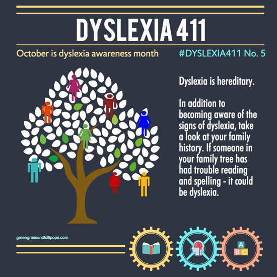 Dyslexia Awareness Silvers: Where It's AT: Mrs. DiChiara's Assistive Technology Blog