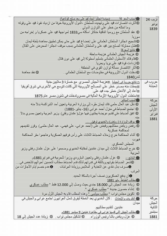 توقعات امتحان التاريخ للصف الثالث الثانوي.. لا يخلو منها الامتحان 2