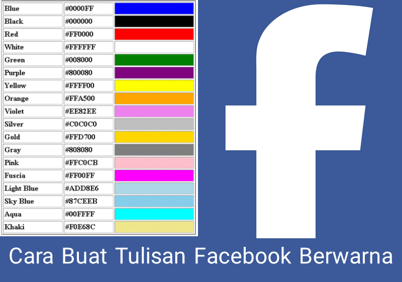 Cara Membuat Tulisan Status, Komentar Warna-Warni Di Facebook (Fb Lite)  Terbaru 2020 Terbaru