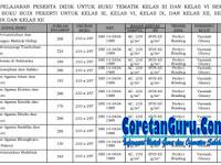 Spesifikasi Dan Harga Buku Kurikulum 2013 Berdasarkan Keputusan Mendikbud No 093/P/2018