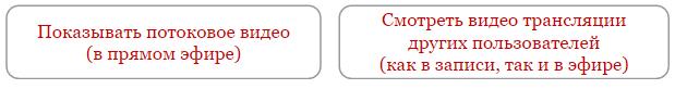 Periscope: Транслируй и наблюдай события со своего [телефона]