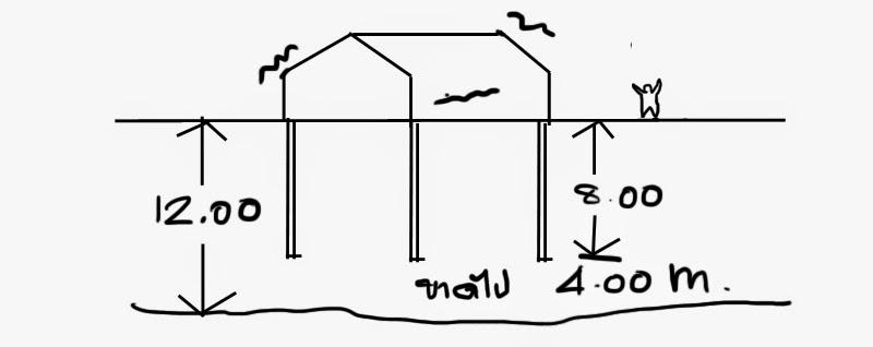 สร้างบ้าน: June 2014
