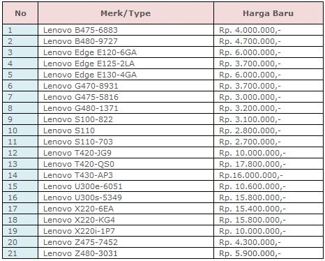 Harga Laptop , Notebook 2013