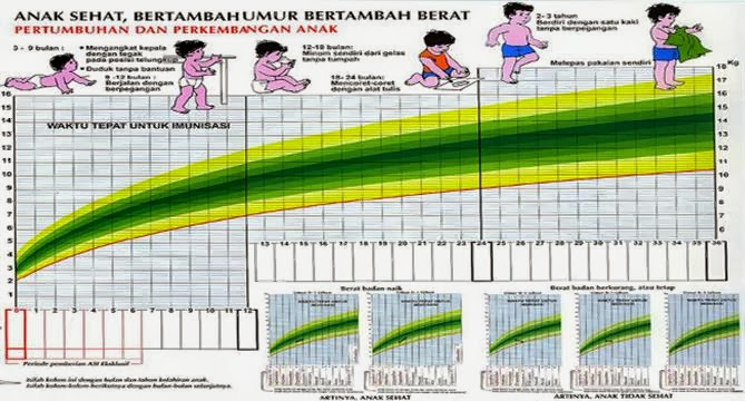 RSIA Lembayung Husada: Balita Gemuk Bukan Berarti Sehat ...