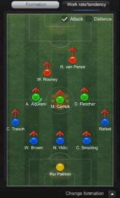 Attack tendency di Fifa Online 3