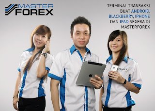 Trading forex amankah