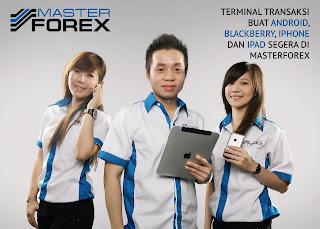 ib master forex