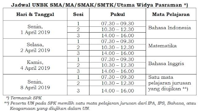 Jadwal UNBK SMA-MA-SMAK-SMTK-SPK 2019 Utama