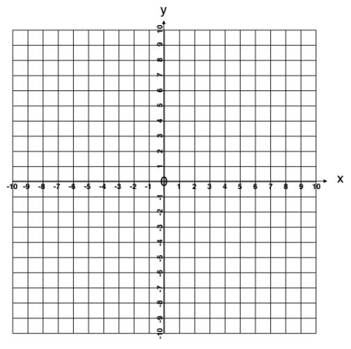 East Cobb Middle School Math Connections GR 6-8: Web Math