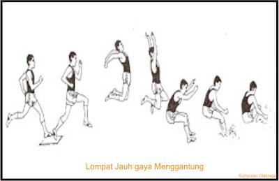Lompat jauh gaya menggantung pdf