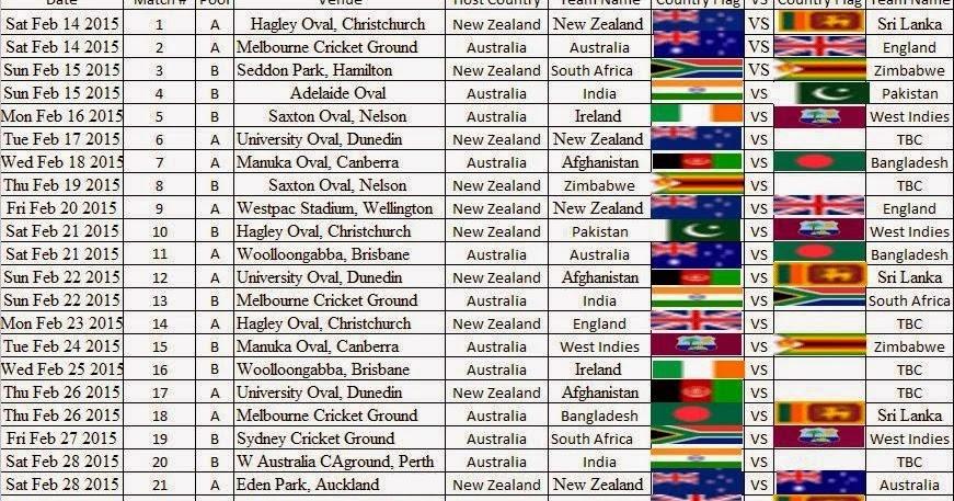World Cup 2015 Cricket Schedule Calendar Time Table List