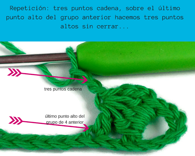 L de Lana, Cuello, Ganchillo, tutorial