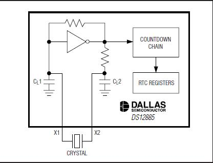 MICROPROCESSOR AND MICROCONTROLLER: Real Time Clock