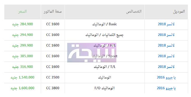 أسعار سيارات ميتسوبيشي لانسر 2018 في مصر