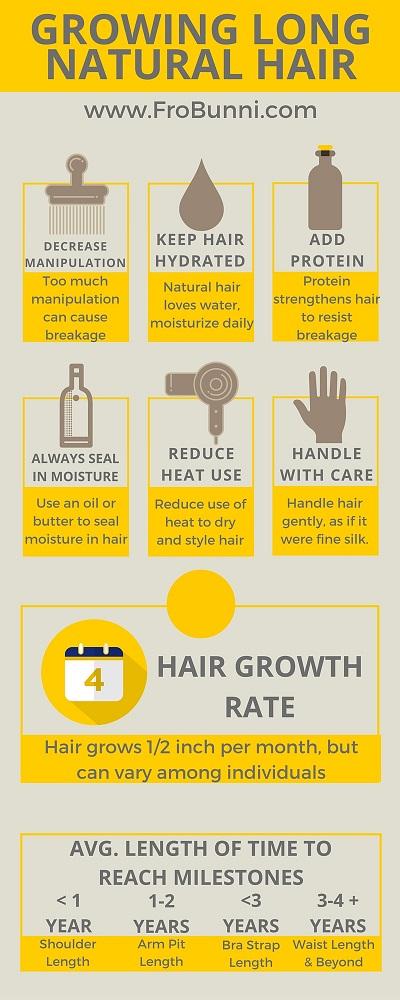 Growing Long Natural Hair Frobunni