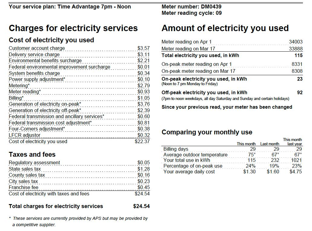 Utilities Council Aps Electric